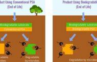 Nová biologicky odbouratelná adheziva z PUR